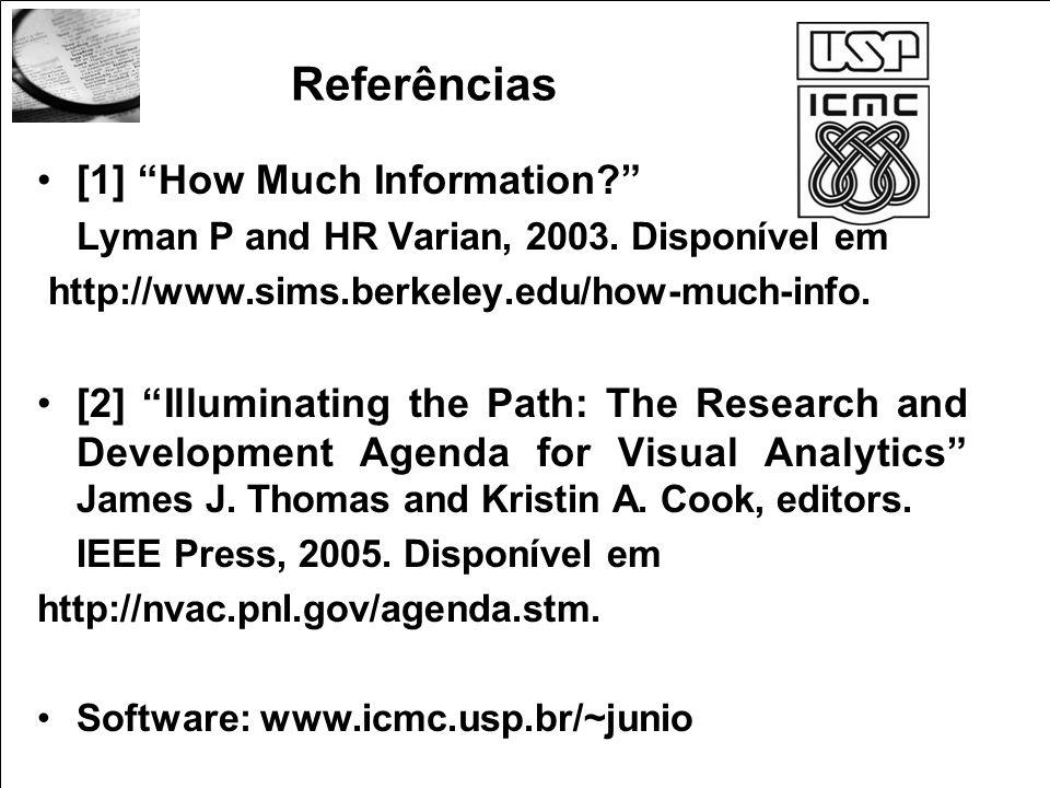 Referências [1] How Much Information